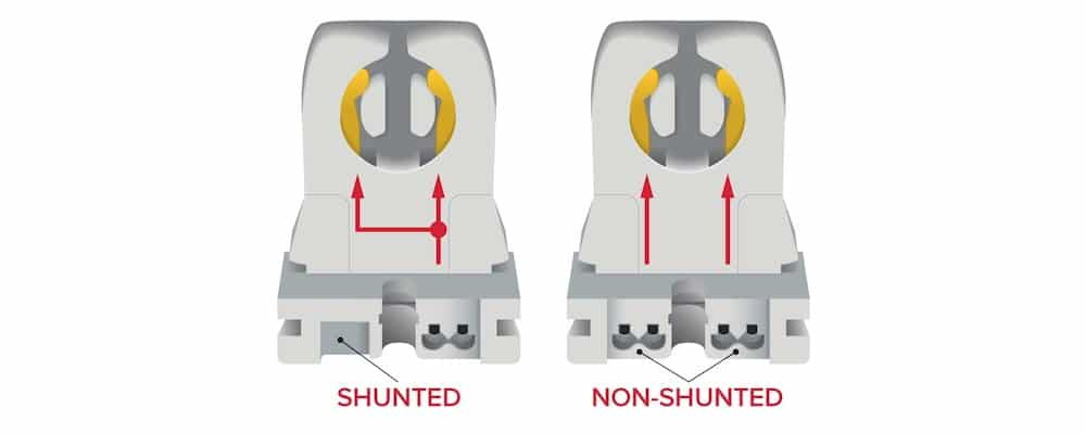 Shunted vs Non-Shunted | KRM Light+